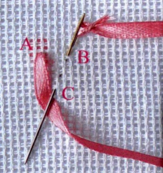 Как закреплять ленты на вышивках 200